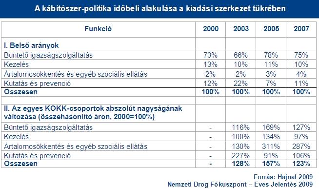 a kábítószer költsége homoktövis kéreg kezelése a paraziták számára